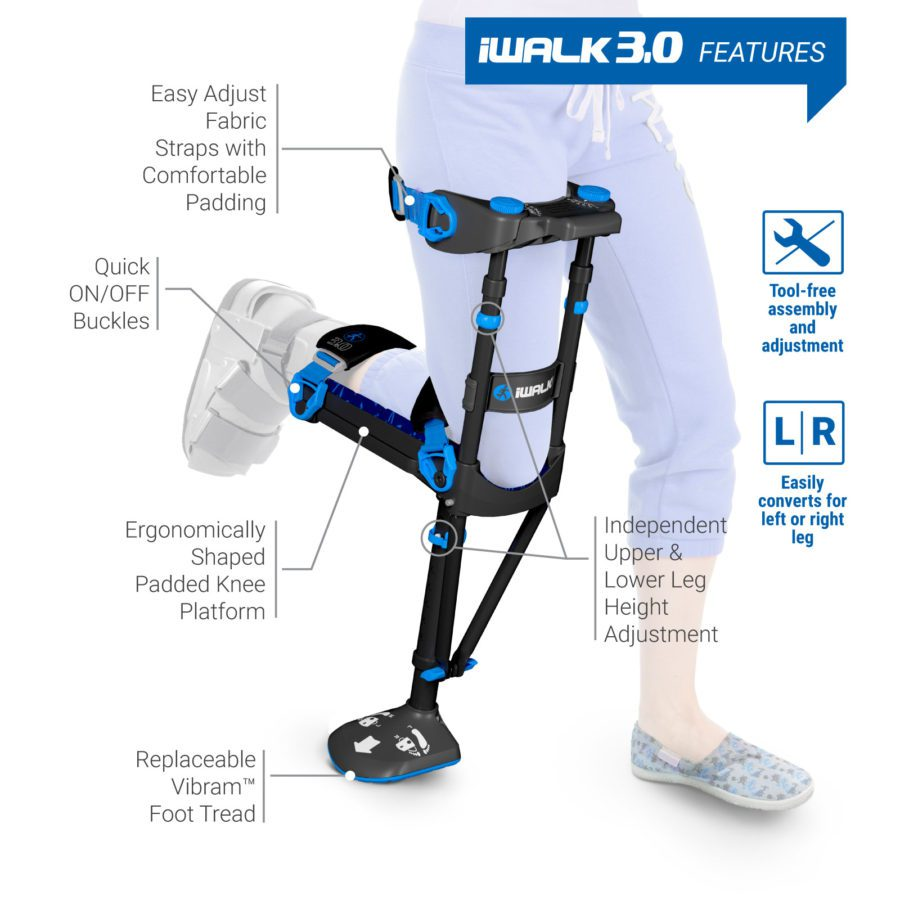 new iWALK3.0 crutch with annotated features and benefits